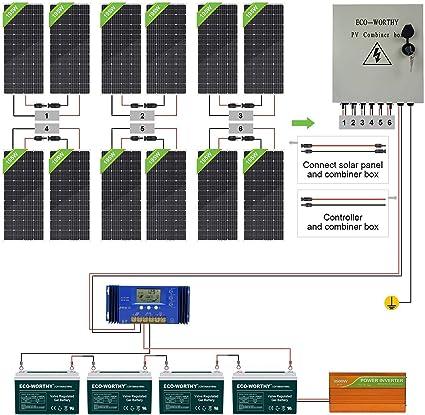 Best Overall – ECO-WORTHY Off Grid Solar Panel Kit/ 2000 watt kits