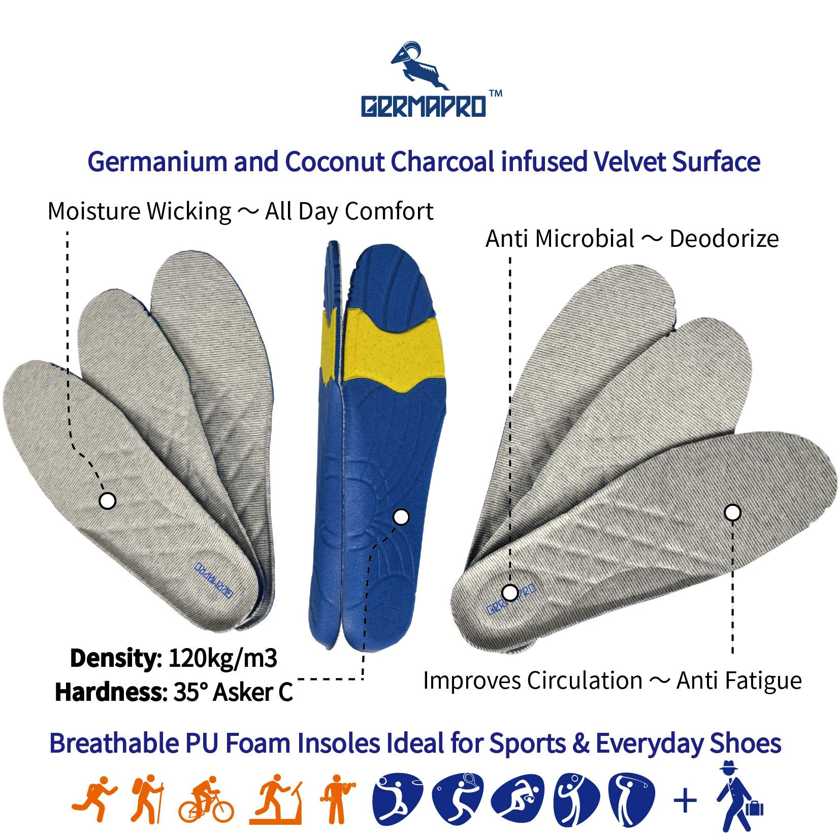 Mens Germanium Enabled Functional Anti-Fungal Anti-Odor PU Foam Insoles Circulation Inserts with Cushioned Arch Heel Support for Greater Comfort & Sole Pain Relief (9.5-2 Pairs) by GERMAPRO (Image #4)