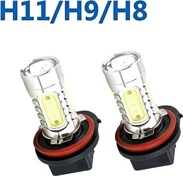 2PCS H10 9145 COB LED Light Fog Driving Lights DRL Lamp Bulb White 20000LM 6500K