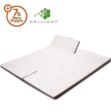 Cubrecolchón EnergyON viscoelástico de 5cm de alta calidad | Funda con Tecnología Celliant para un mejor