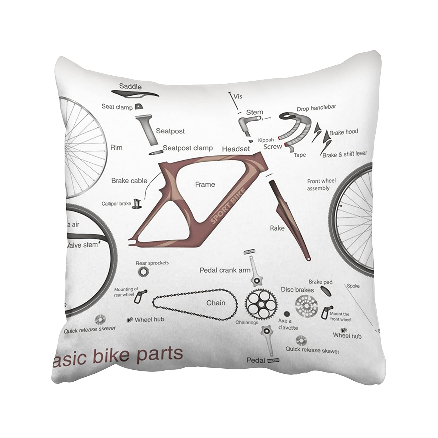 Amazon Com Emvency Bicycle Infographic Of The Main Bike Parts With