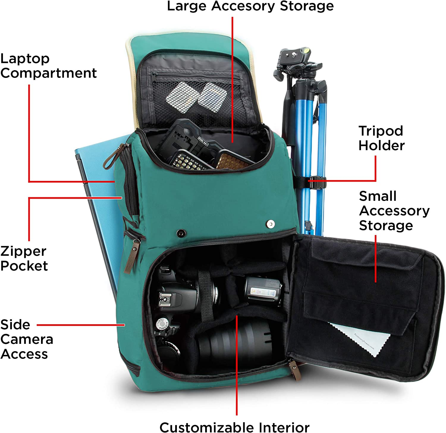 Long-Lasting Durability and Weatherproof Rain Cover Accessory Storage Green GOgroove Full-Size DSLR Photography Backpack Case for Camera and Laptop with 15.6 inch Laptop Space Tripod Holder