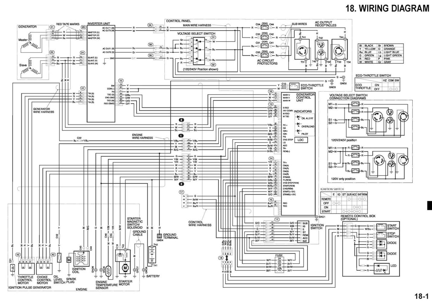 Wiring diagram for honda ev generator