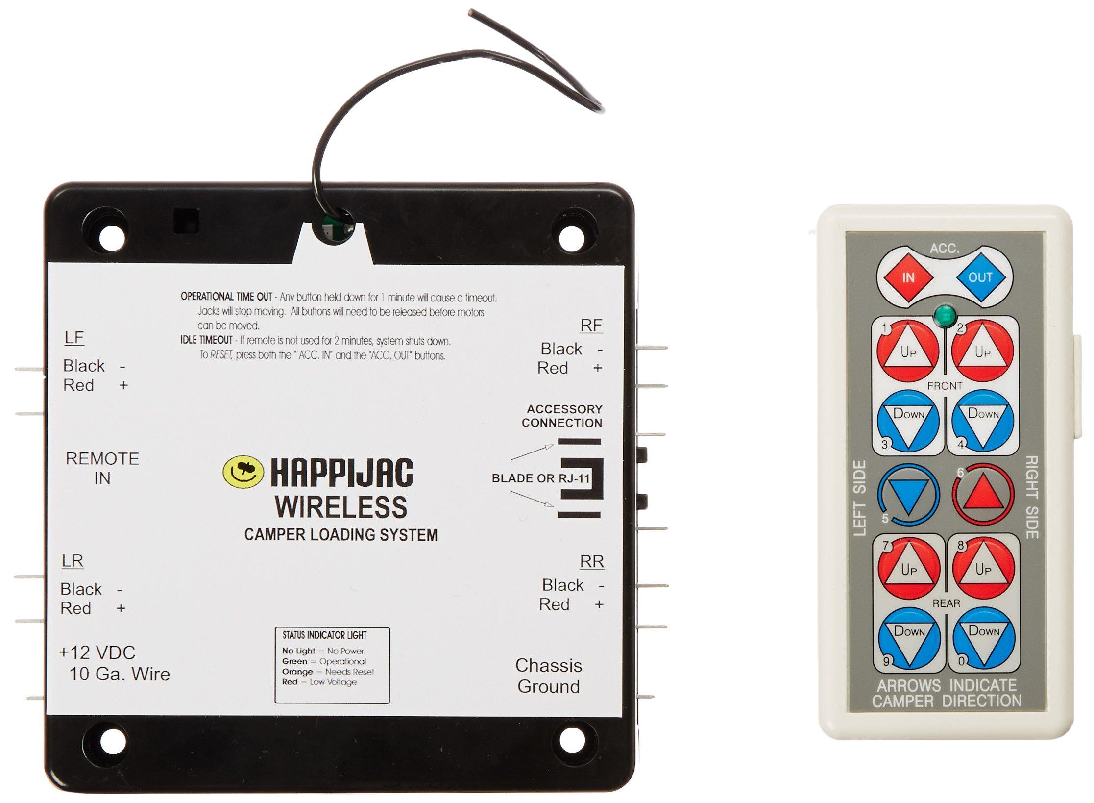 Happijac 139315 Wireless Remote Kit