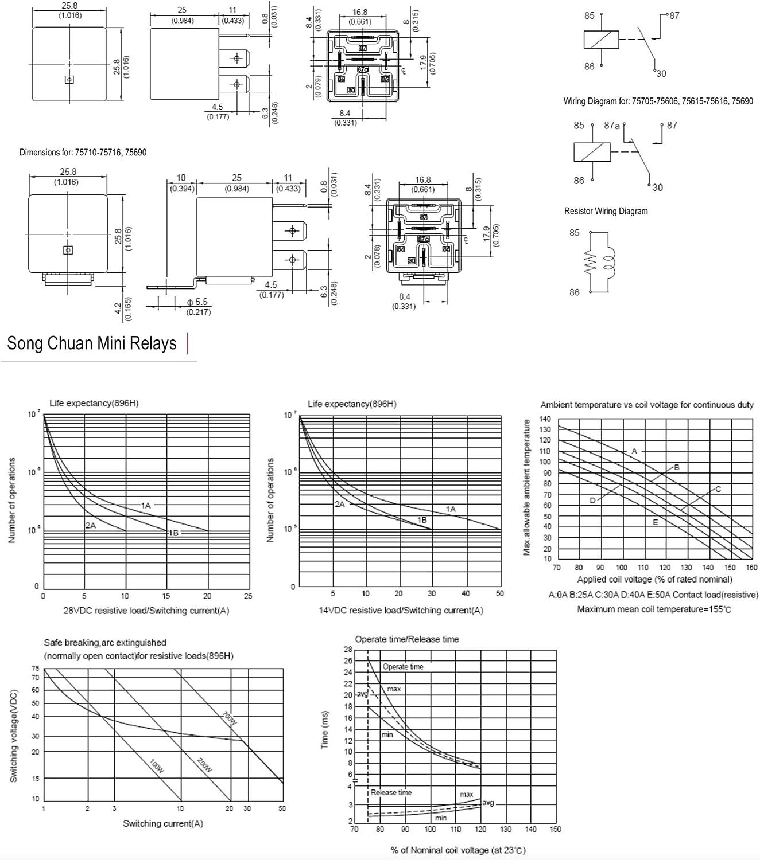 Engine Control Module//ECU//ECM//PCM Wiring Relay Standard RY-116
