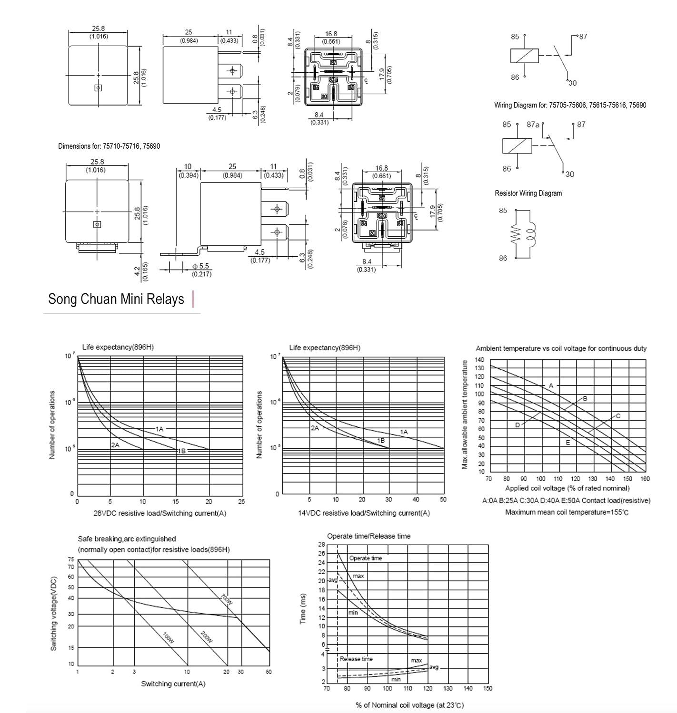 In Addition 1996 Ford Windstar On Windstar Ecm Wiring Diagram