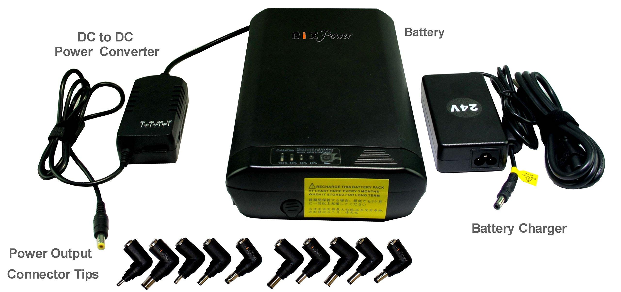 BiXPower MP300 Super Capacity Battery Pack - 300 Watt-hour Battery with Multi Output Voltages (12v/15v/16v/18v/19v/24v) Power Converter Combo Kit