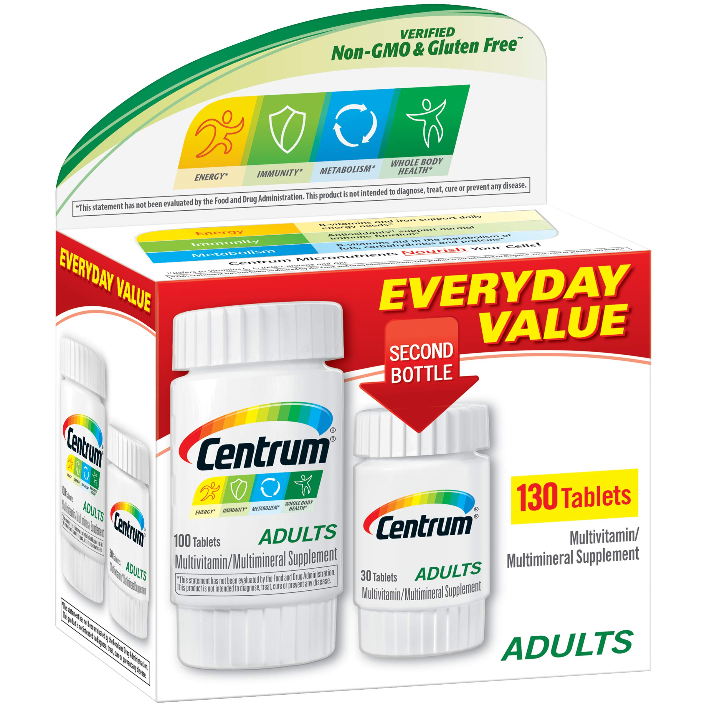 Centrum Adult Multivitamin/Multimineral Supplement with Antioxidants, Zinc and B Vitamins - 130 Count