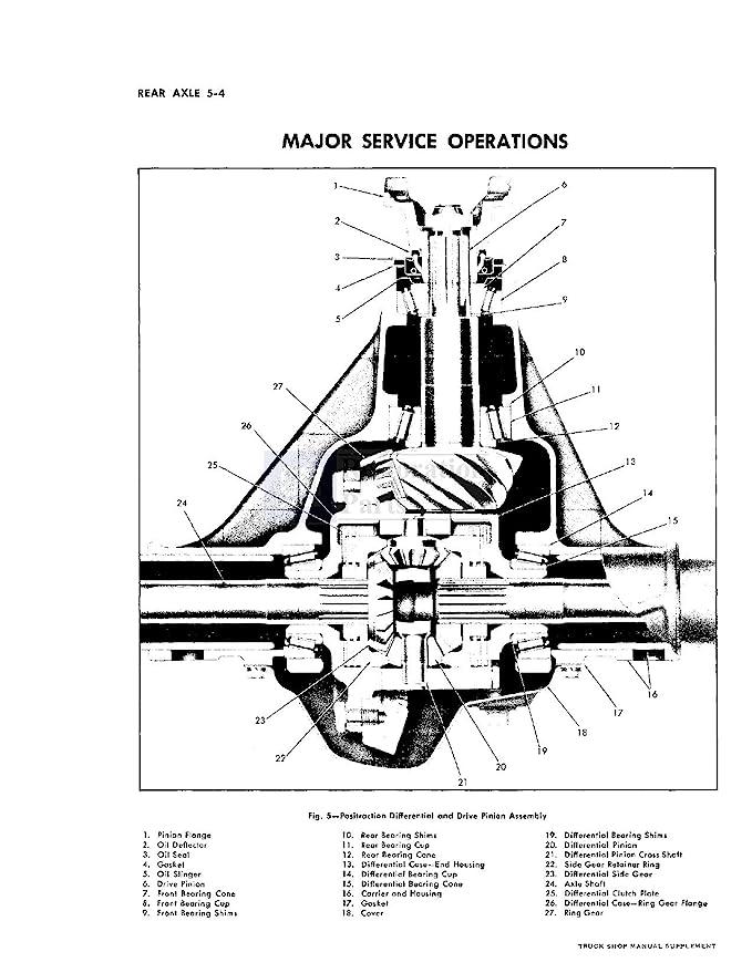 Amazon Com 1959 Chevy Pickup Truck Shop Service Repair Manual Book
