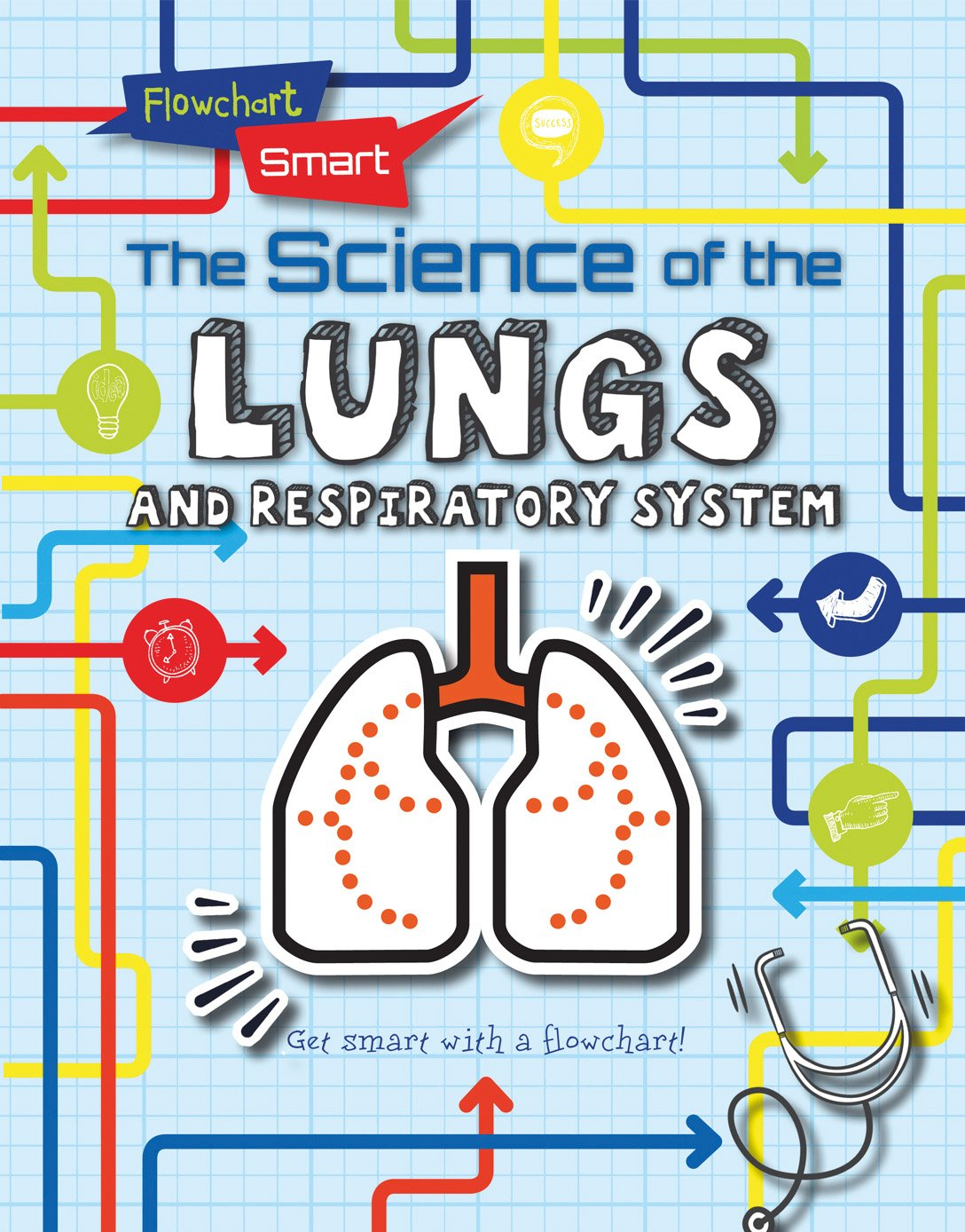 Buy The Science Of The Lungs And Respiratory System Flowchart Smart
