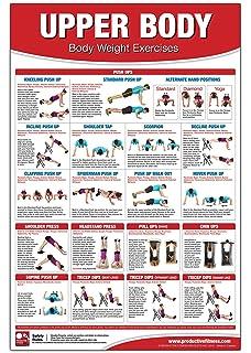 Bodyweight Training Poster Chart