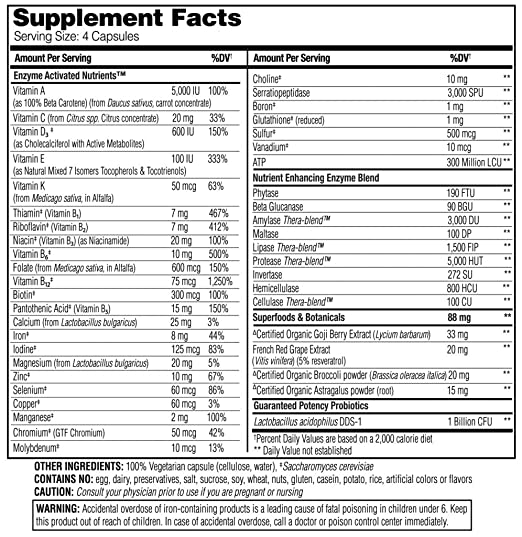 Amazon.com: Enzymedica enzima Nutrición Mujer Cápsulas ...
