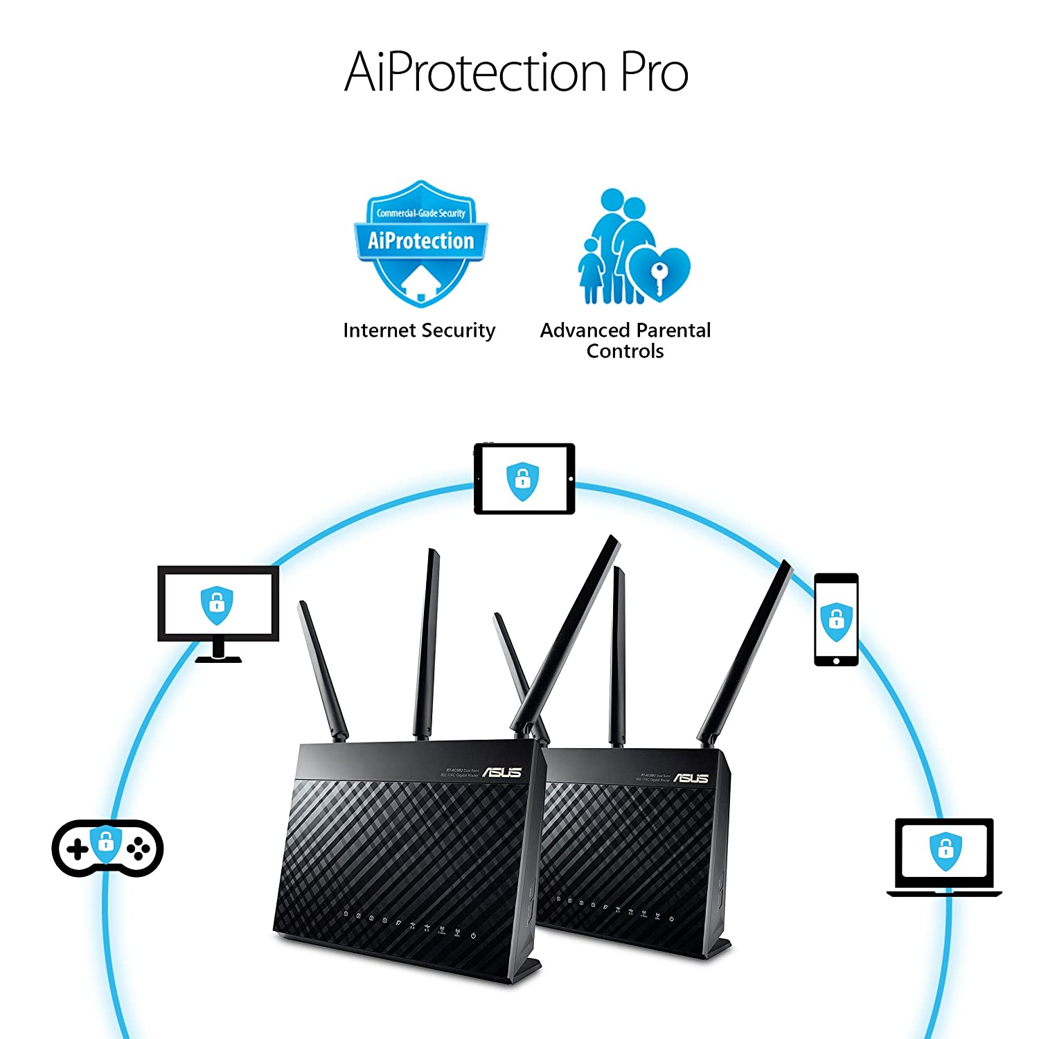 Asus Ac1900 Whole Home Dual Band Aimesh Router 2pk For Building Diagram Wireless Routers Mesh Wifi System Up To 1900 Mbps Aiprotection Network Security By Trend Micro