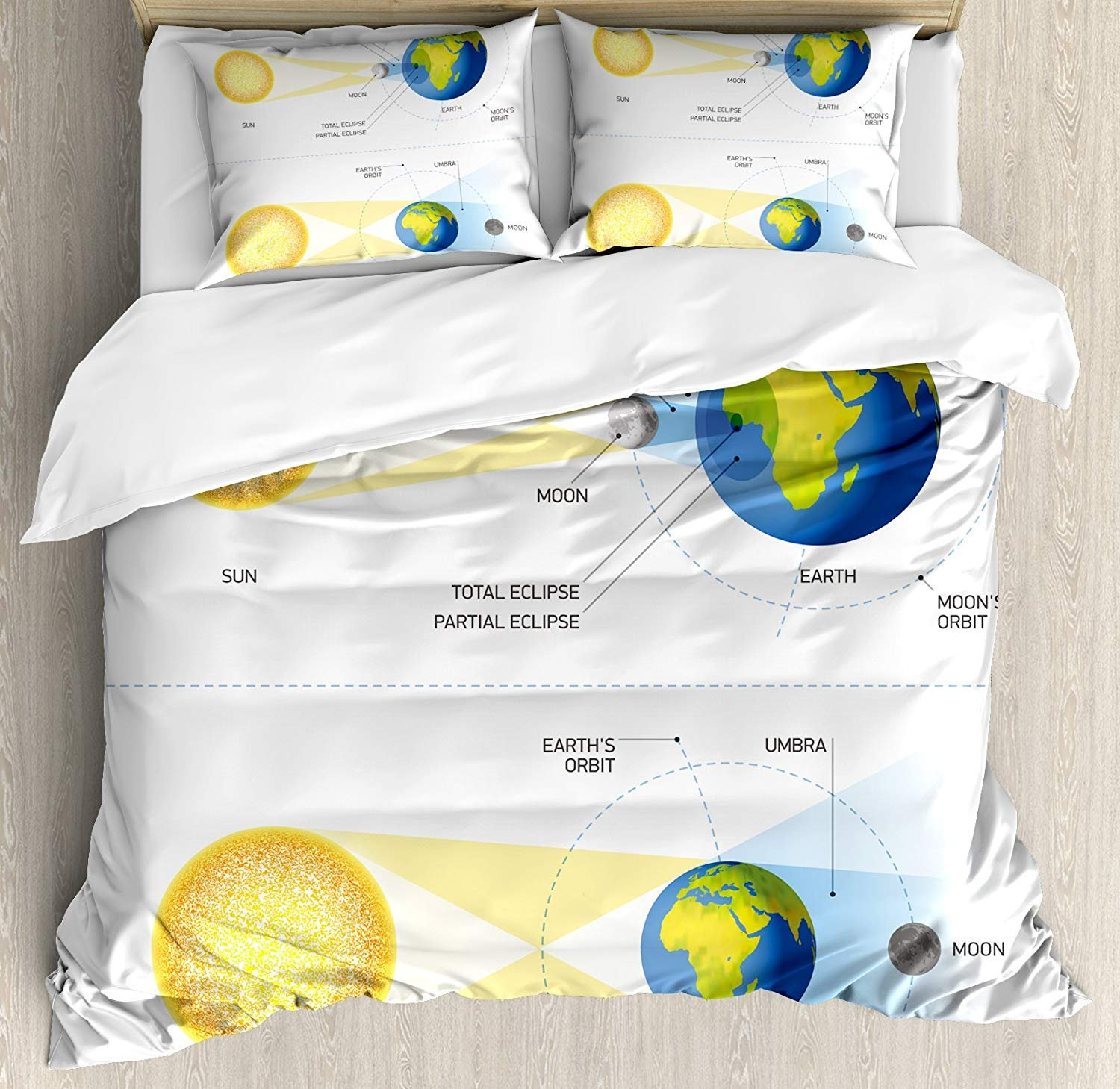 Twin Size Educational 3 PCS Duvet Cover Set, Solar and Lunar Eclipse Planet Earth Sun Moon Orbit Astronomy Science, Bedding Set Quilt Bedspread for Children/Teens/Adults/Kids, Blue Green Mustard