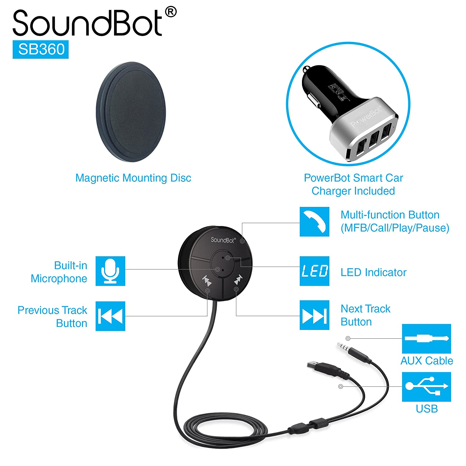 SoundBot SB360 Bluetooth 4.0 Car Kit Hands-Free Wireless Talking /& Music Streaming Dongle w// 10W Dual Port 2.1A USB Charger Magnetic Mounts Built-in 3.5mm Aux Cable