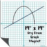 Classroom Set of 10 Dry Erase #09 Laminated Math Work Mats