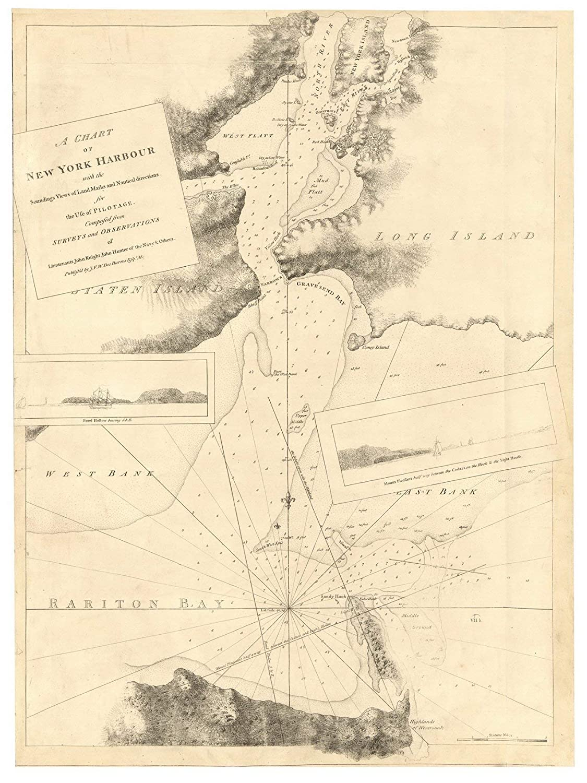 Map Of New York Revolutionary War.Amazon Com New York Harbor Ny 1779x Map Revolutionary War Survey