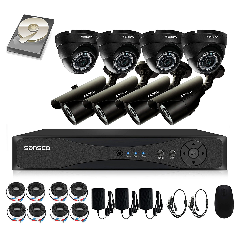 How to organize video surveillance