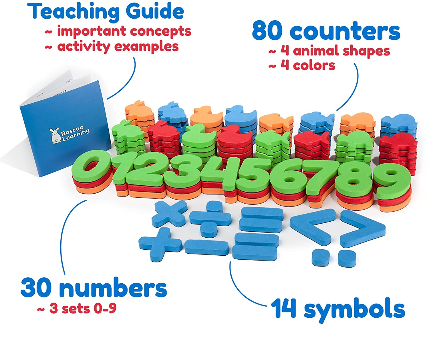 magnetic numbers and counters comparing numbers