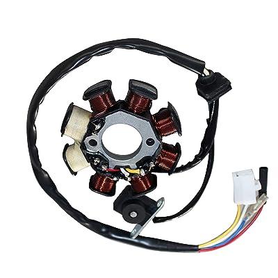Hity Motor Ignition Stator Magneto AC 8 Pole Coil For GY6 ATV Quad Go Kart 150cc: Automotive