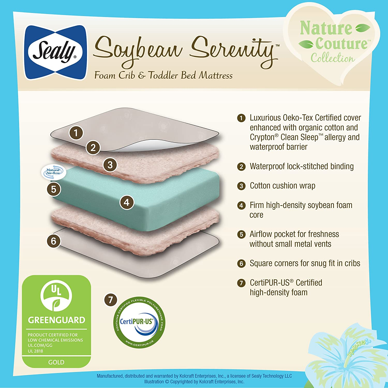Amazon Com Sealy Baby Soybean Serenity Foam Core Waterproof Standard Toddler Baby Crib Mattress Hypoallergenic Soy Foam 52 X 28 Furniture Decor