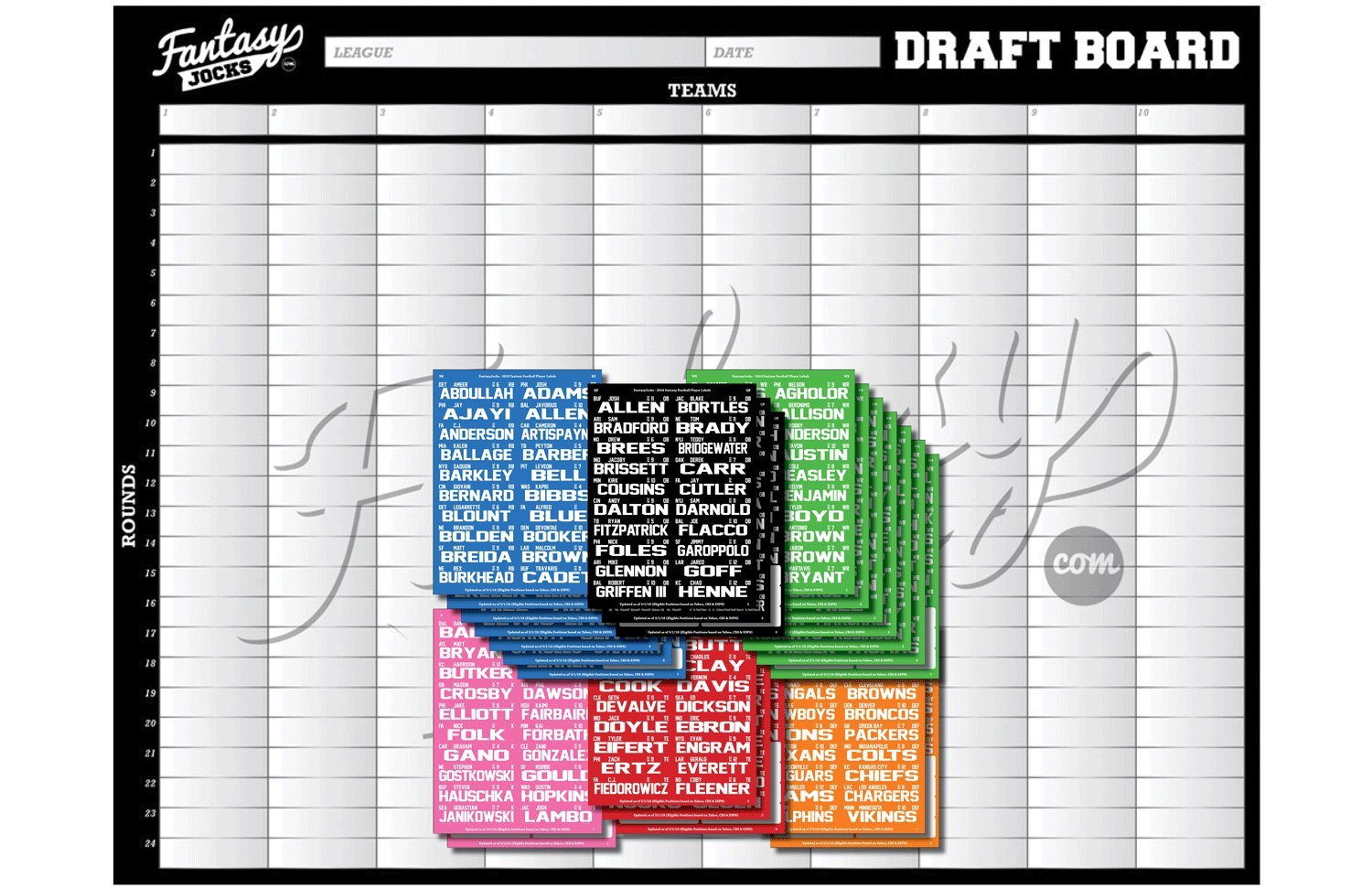 Amazon com : 2019 Fantasy Football Draft Board Kit - 10 Team