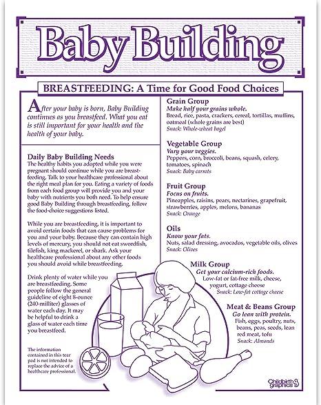 Amazon Com Breastfeeding Tear Pad English Spanish Health