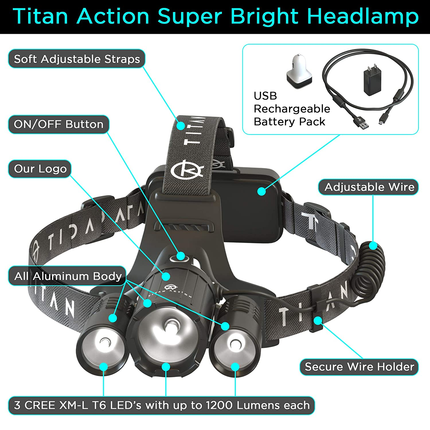 Brightest Rechargeable Led Headlamp Flashlight Titan Super Bright Cree Headlamps Wiring Diagram Water Resistant Military Grade Aluminum Torches For Night Fishing Camping Hiking Or