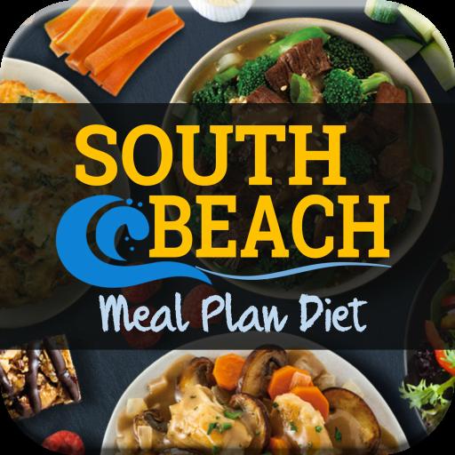 Easy South Beach Meal Plan Diet