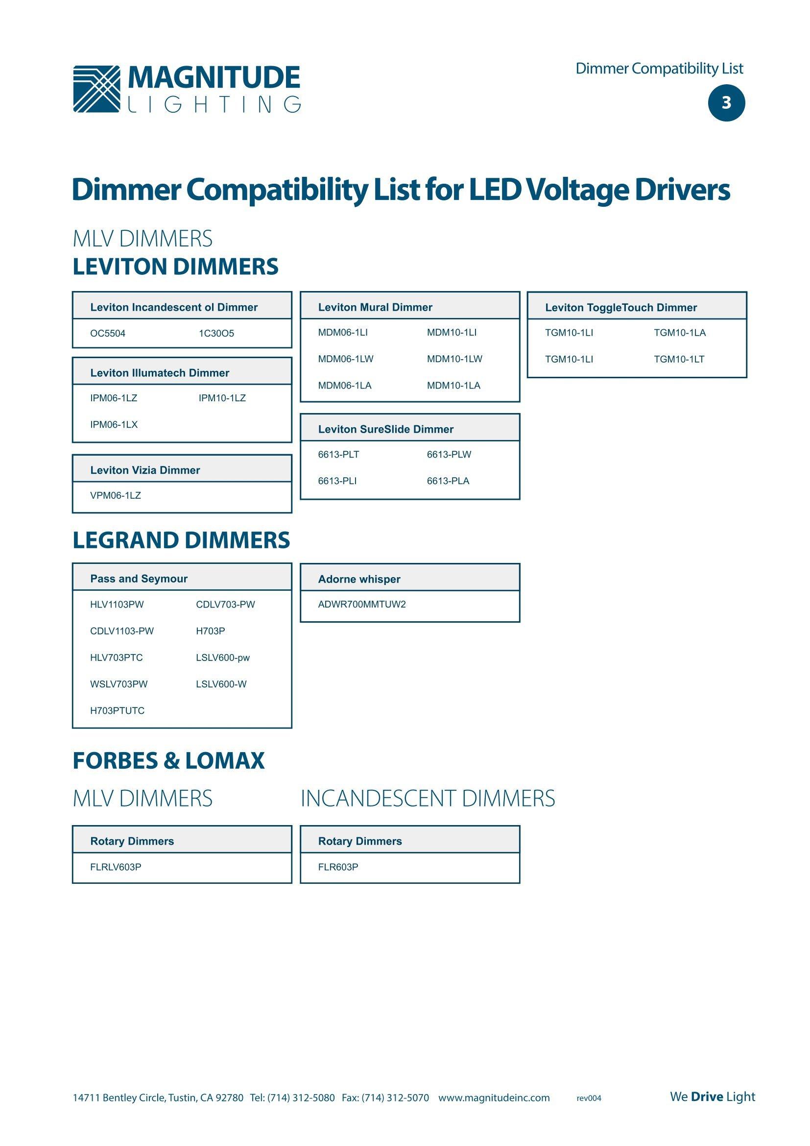 Magnitude Dimmable LED Driver Solidrive Transformer Hardwired Under Cabinet Lighting 24V 96 Watt CVD96L24DC - Inspired LED