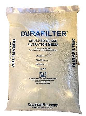9923a344 Reemplace la arena de la piscina de sílice con vidrio filtrante. Durafilter  para grandes filtros