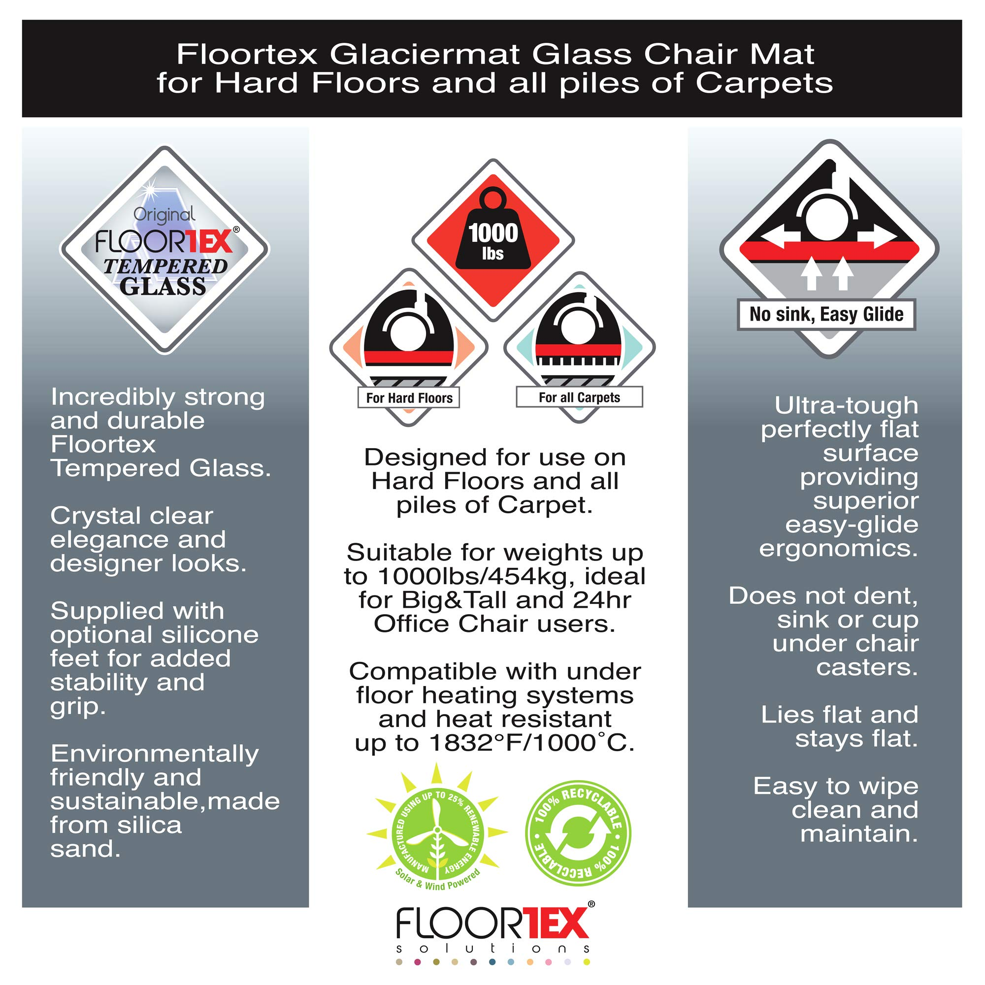 Floortex Cleartex Glaciermat, Reinforced Glass Executive Chair Mat for Hard Floors and All Pile Carpets, 36'' x 48'', Crystal Clear (FC123648EG) by Floortex (Image #7)