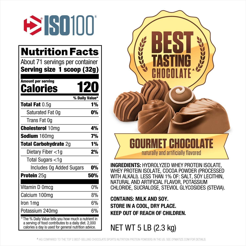 ISO100 (2,2 kg)
