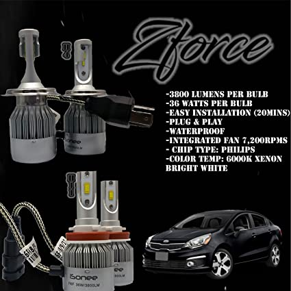Zforce Low Beam+Fog Lights H4/9003 & H8 All-in-one