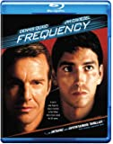 Frequency (Fully Packaged Import)