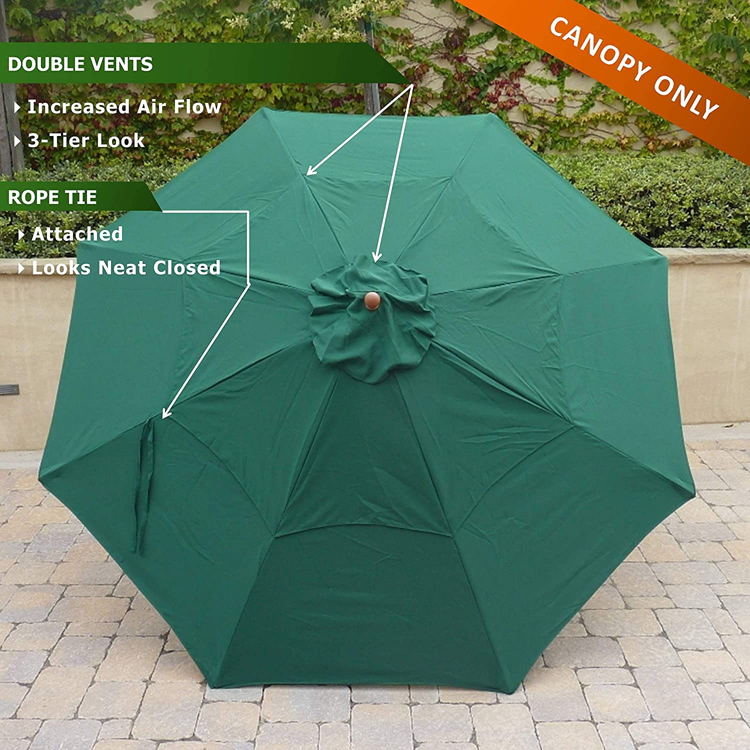 Amazon.com : Formosa Covers Double Vented Replacement umbrella ...