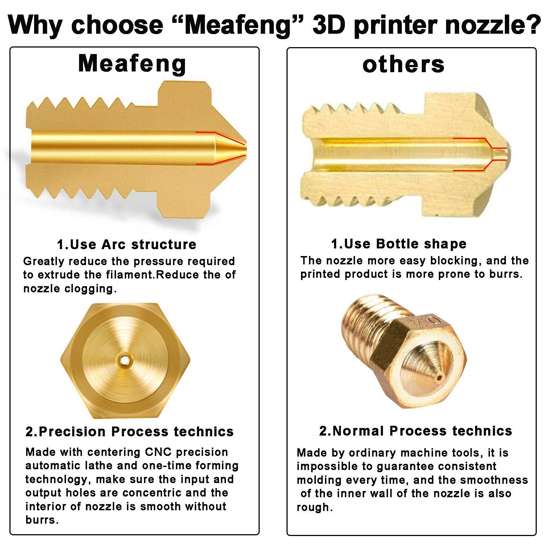 sourcing map 0.8mm 3D Imprimante T/ête Buse M6 Filetage V5 V6 3mm Extrudeuse Imprimer 2Pcs