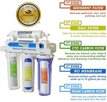 iSpring RCC7 Built in USA WQA Gold Seal Certified 5 Stage Reverse Osmosis Water Filter, 75 GPD