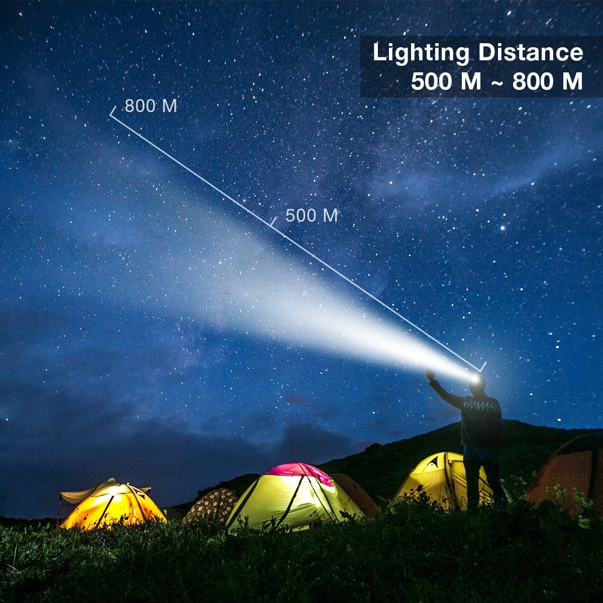 Brightest and Best LED Headlamp 9000 Lumen flashlight - Leading Technology CREE LED, Rechargeable 18650 headlight flashlights Waterproof Hard Hat Light,Outdoor & Indoor Fishing Camping headlamps by Ankeca (Image #6)
