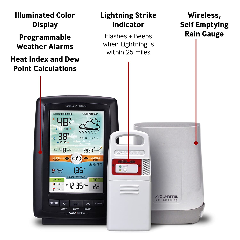 amazon com acurite 01021m color weather station with rain gauge