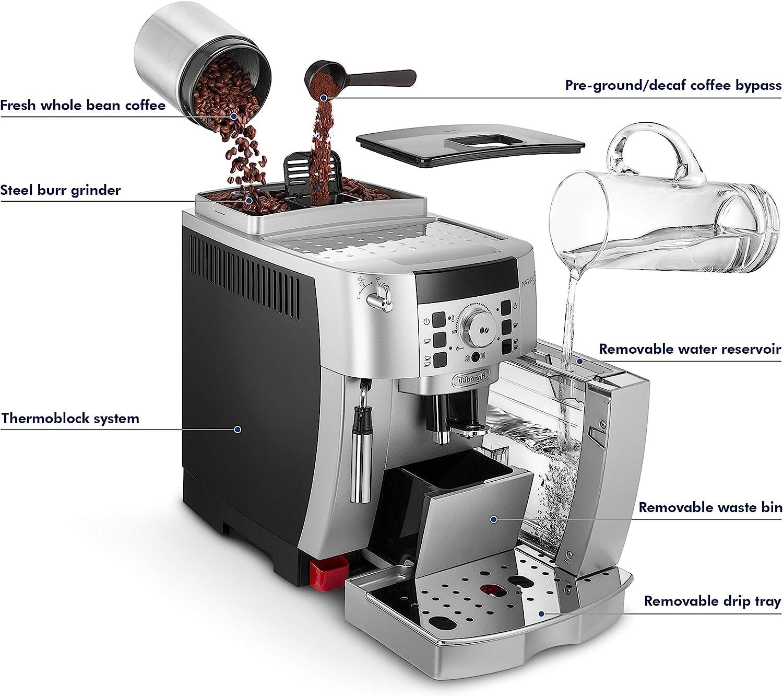 Amazon.com: DeLonghi ECAM22110SB, máquina compacta ...