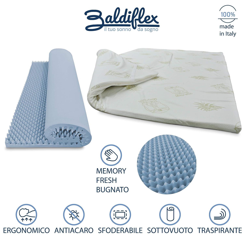 Baldiflex - Protector de colchón Memory Balance almohadillado Fresh, desenfundable, 3 cm de Altura: Amazon.es: Hogar