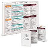Bright Line Eating Official Food Plan Fridge Magnet & Pocket Guide | Easy Meal Plan Reference Guide | Take Anywhere Pocket Gu