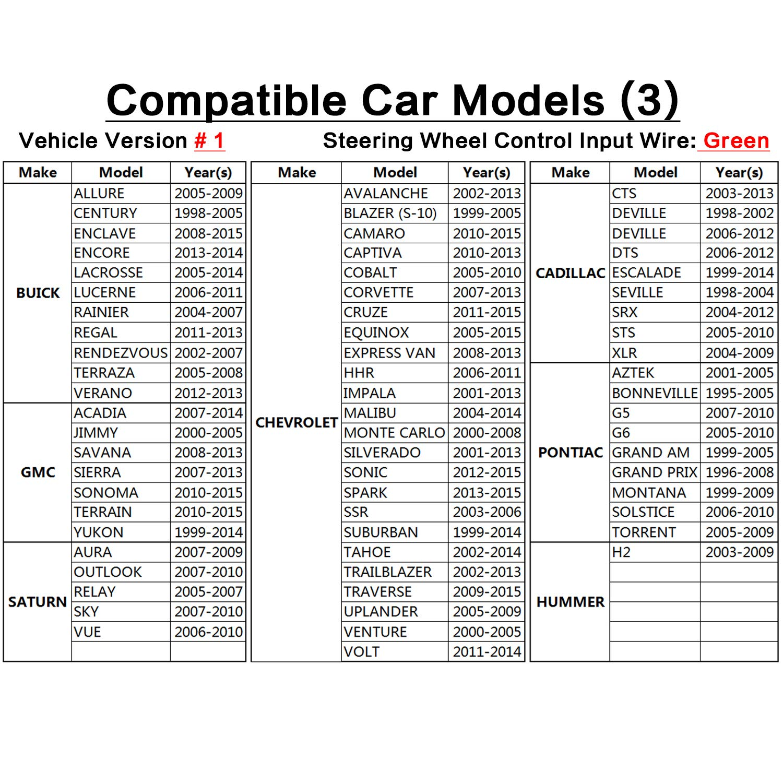 Subaru Impreza Radio Wiring Diagram Also 95 Camaro Wiring Diagram