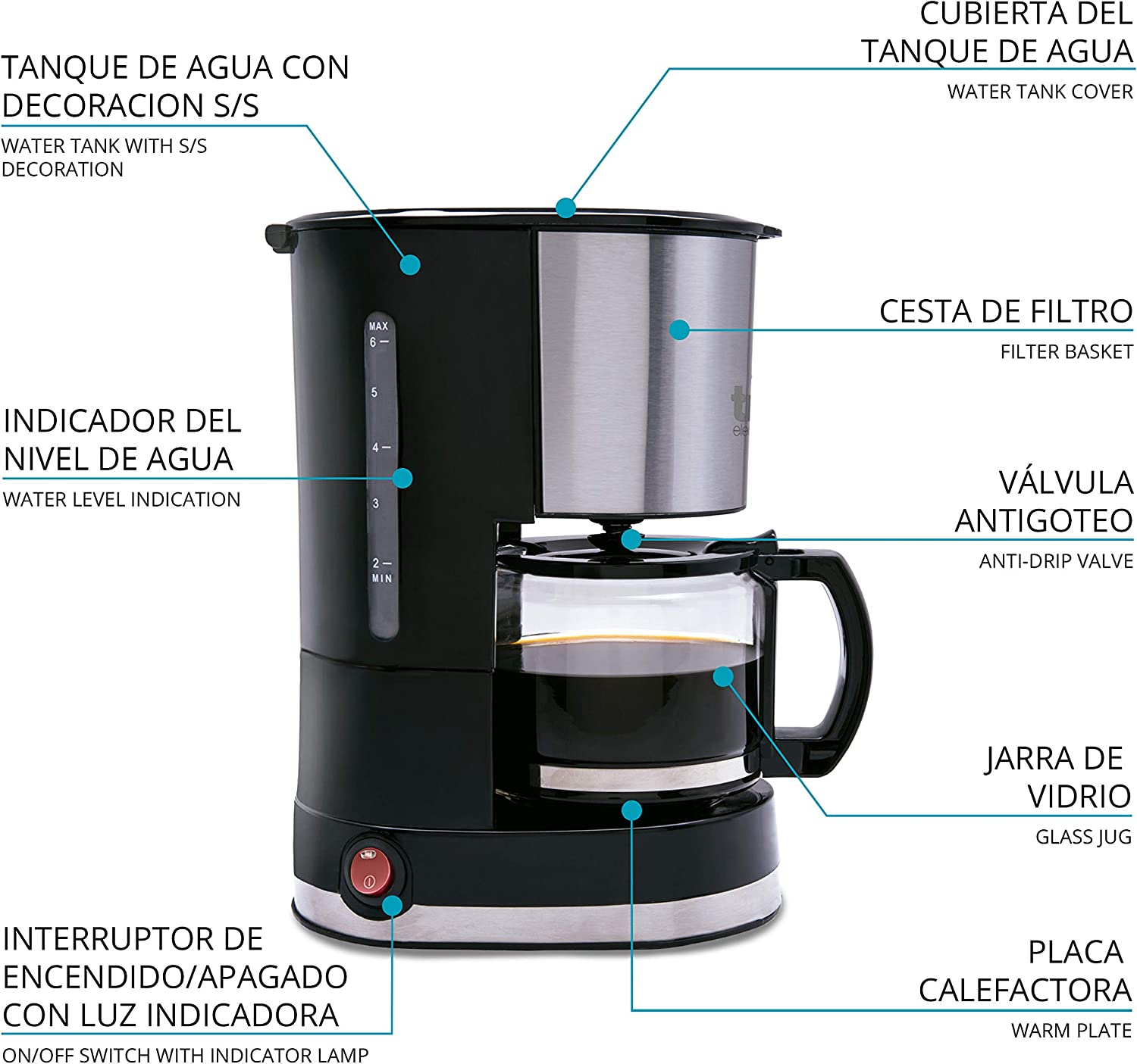 TM Electron TMPCF007 Cafetera, plastic, Acero Inoxidable: Amazon ...