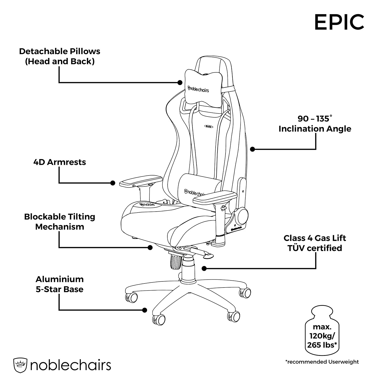 noblechairs-epic-function