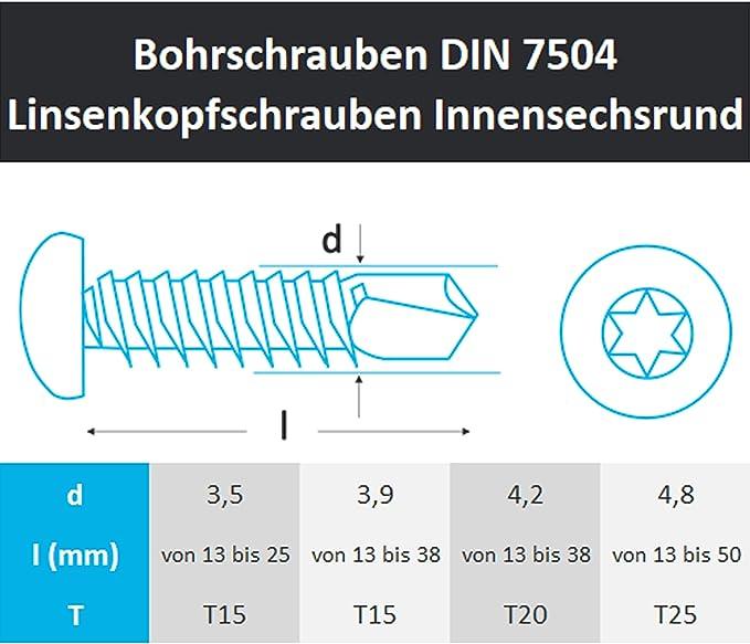 PROTECH 20 St/ück Bohrschrauben Form M TORX 4,2x25 DIN 7504 Edelstahl A2 V2A Rostfrei Blechschrauben/Linsenkopfschraube