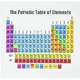 Tabla periodica de los elementos salvador mosqueira roldan evadane qumica la tabla peridica de elementos tarjetas de felicitacin urtaz Choice Image