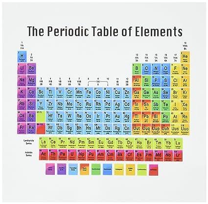 la tabla peridica de elementos tarjeta de felicitacin 6 x 6 inches individual - Elementos De La Tabla Periodica Con X