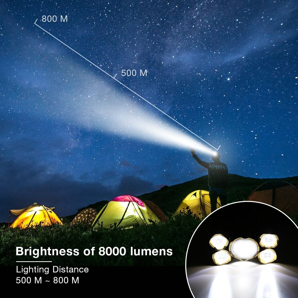 Lampe Frontale Puissante avec 5 LED de 8000 lumens SGODDE Lampe Torche LED Zoomable et /Étanche avec 2 x 18650 8800mAh Batterie Rechargeable de Protection contre Surcharge.